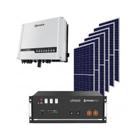 Grid-Tied Solar Power Kits